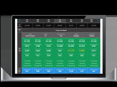 Sagacity Golf's Group calculator